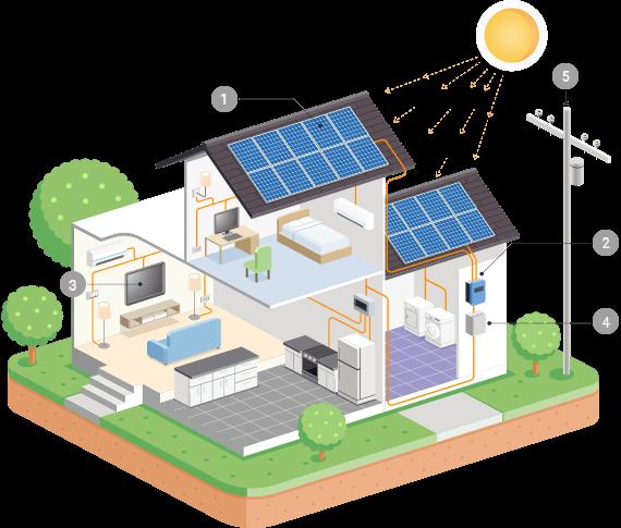 https://ngle.pk/wp-content/uploads/2021/08/inner_solar-1.png