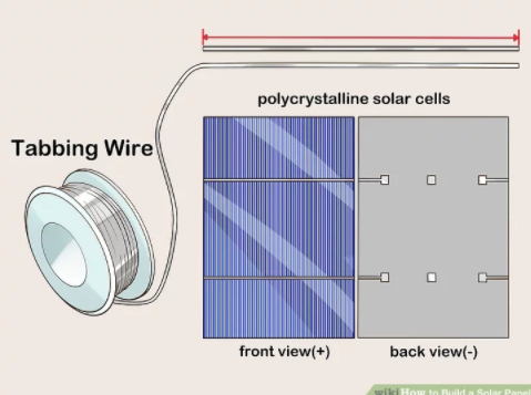 tabbing wire